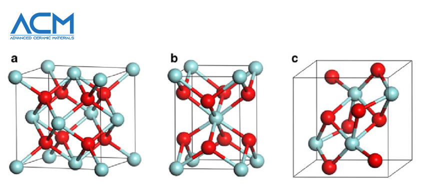 Crystal-structures-of-ZrO-2